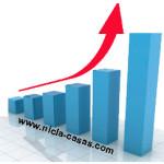 Vertrouwen Spaanse economie groeit
